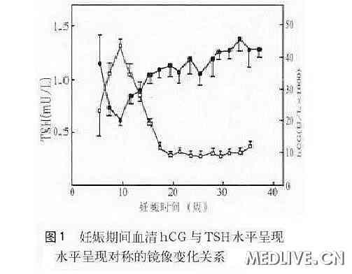 电路 电路图 电子 原理图 503_392